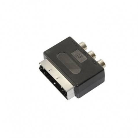 Adapter euroconector