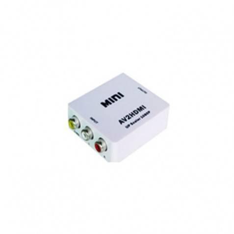 Convertidores AV a HDMI
